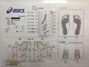 myfoot1